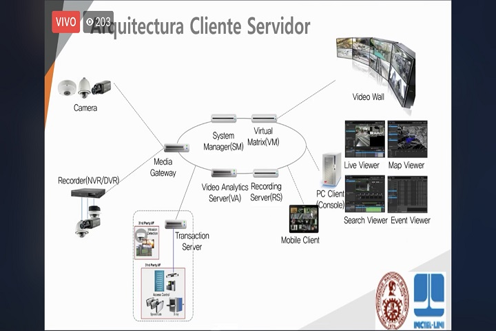 Webinar del INICTEL-UNI sobre sistemas de videovigilancia